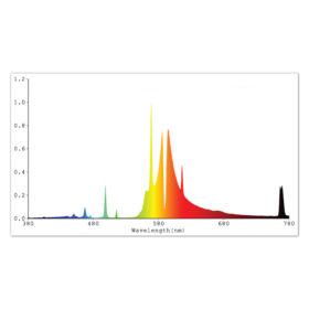 DigiLamp High Pressure Sodium Lamp