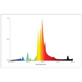 Plantmax High Pressure Sodium Lamp